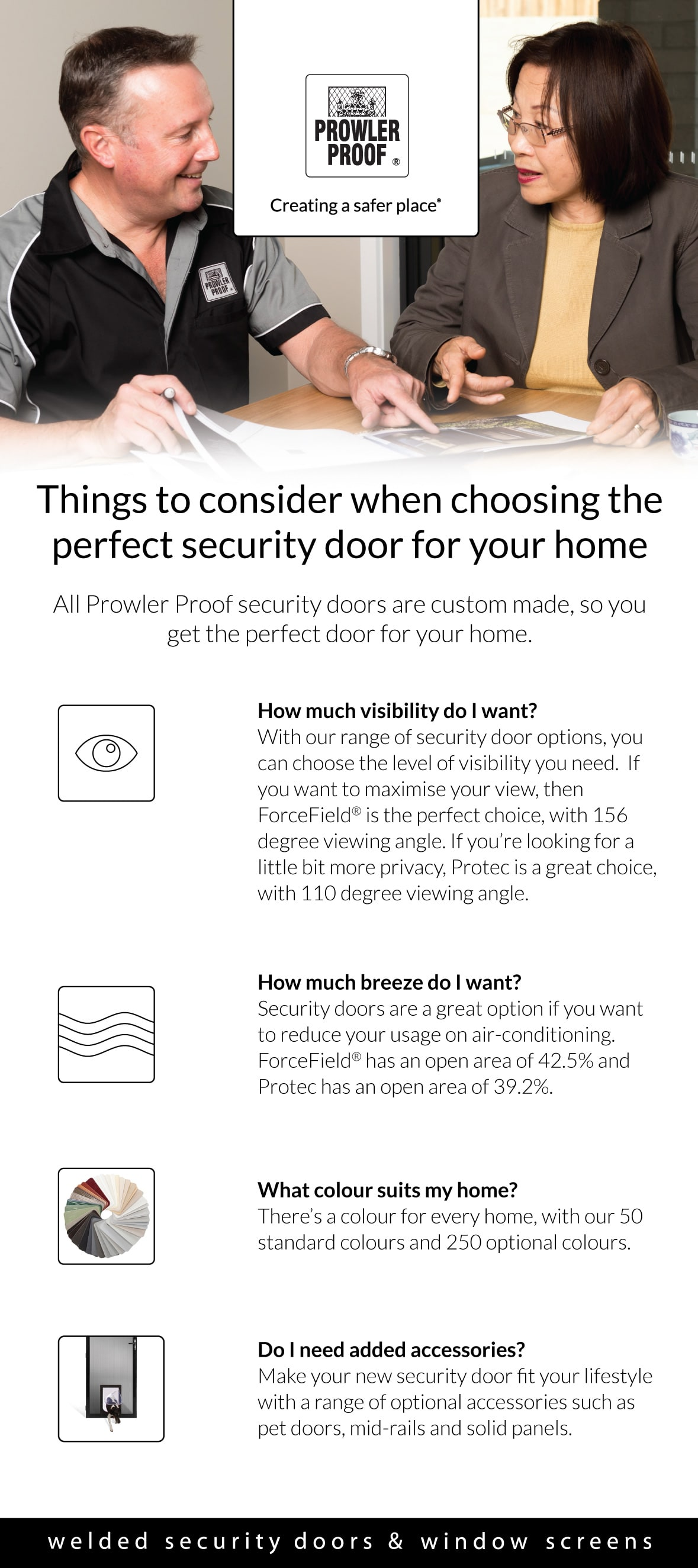 Choosing a security screen